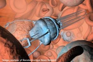 Нанотехнології в медицині: сучасний стан та перспективи
