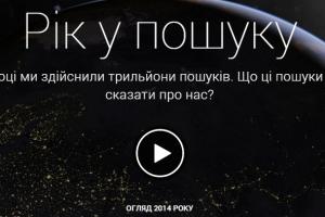 Google створив відеокліп з кадрами з України